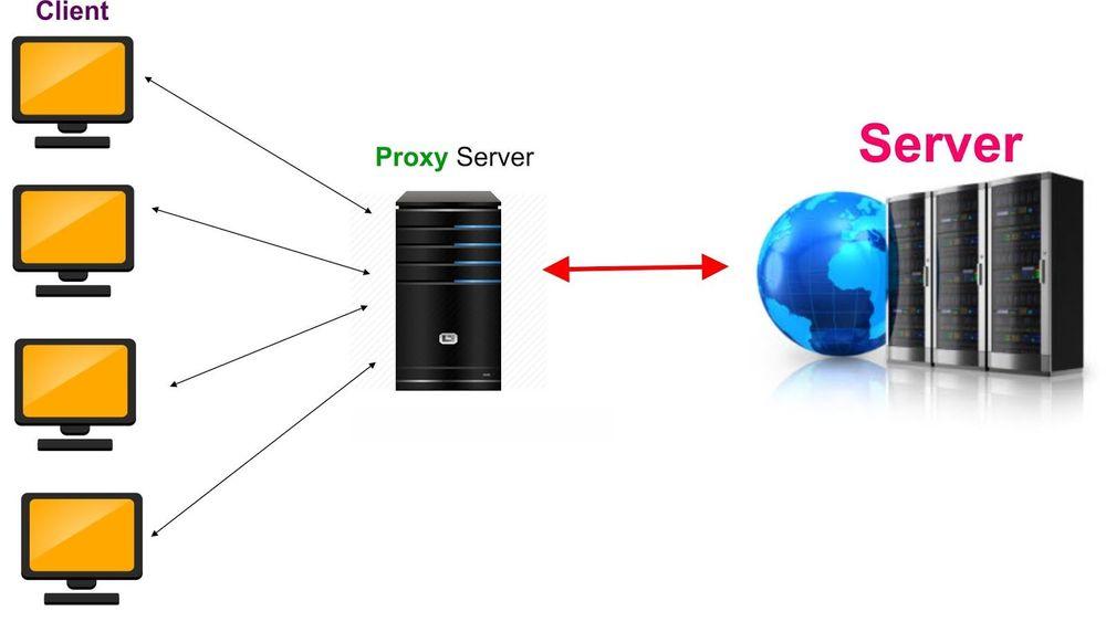 Что такое прокси-сервер
